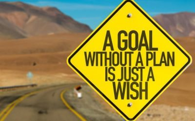 What's Your Why? 7 Ways To Never Fail Your Goals For Lack Of Motivation